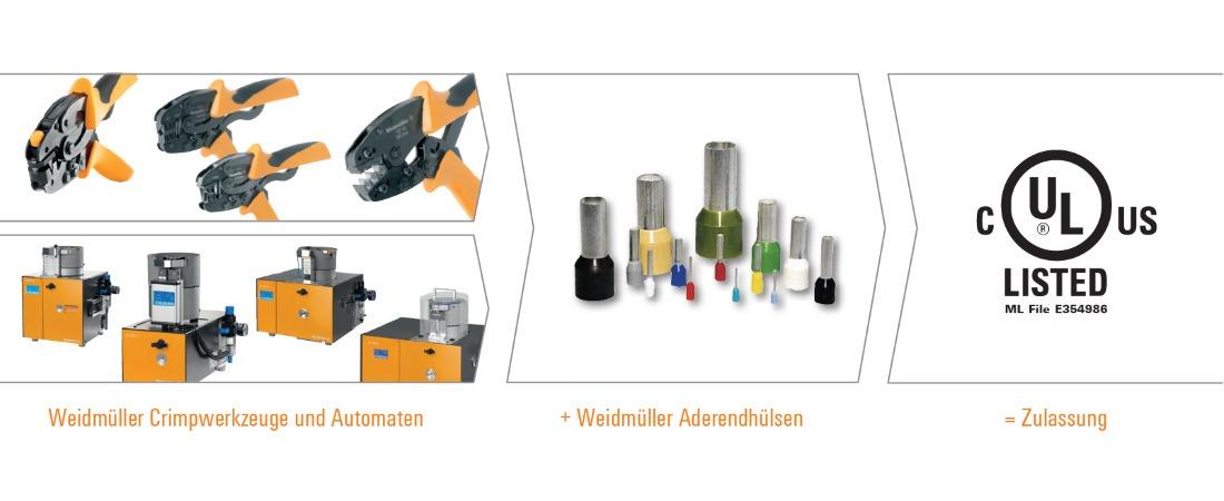 Werkzeugzulassung Weidmüller