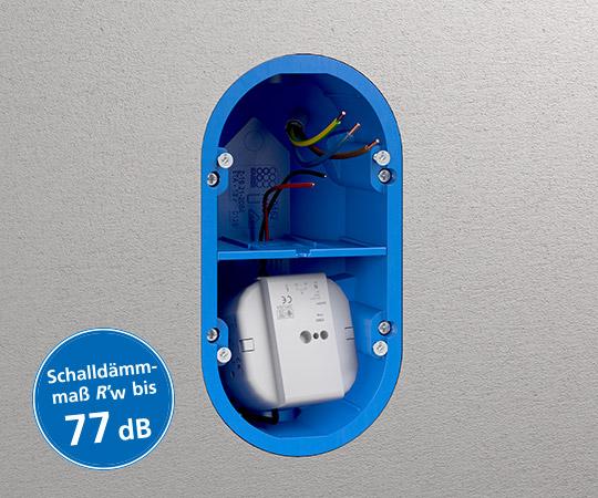 Schallschutz Electronic-Dose Hohlwand