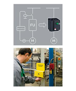 Anwendung Frequenzumrichter Altivar 320