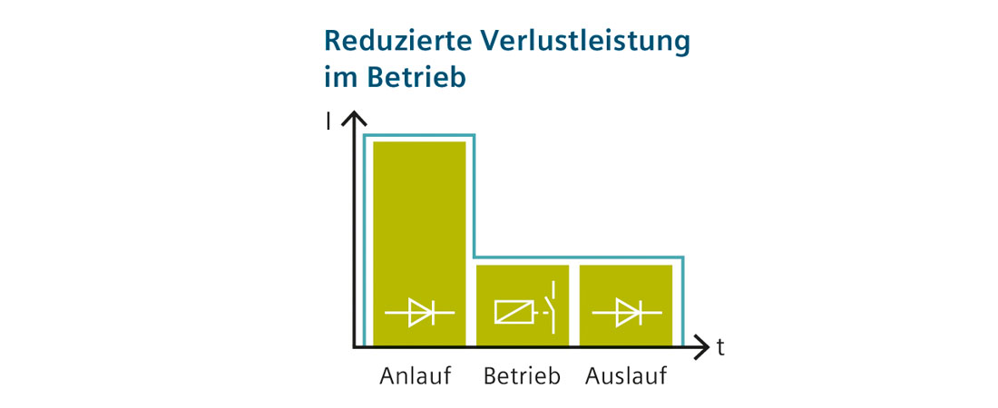 Hybridschalttechnik Grafik